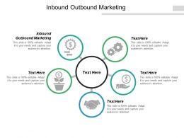 Inbound Outbound Marketing Ppt Powerpoint Presentation Gallery Brochure Cpb