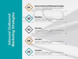 Inbound Outbound Marketing Strategies Ppt Powerpoint Presentation Gallery Gridlines Cpb