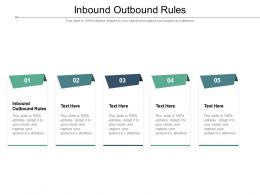 Inbound Outbound Rules Ppt Powerpoint Presentation Professional Picture Cpb