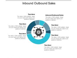 Inbound Outbound Sales Ppt Powerpoint Presentation Pictures Design Inspiration Cpb