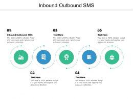 Inbound Outbound SMS Ppt Powerpoint Presentation Portfolio Graphics Cpb