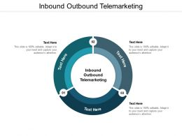 Inbound Outbound Telemarketing Ppt Powerpoint Presentation Model Files Cpb