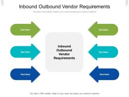 Inbound Outbound Vendor Requirements Ppt Powerpoint Presentation Model Cpb