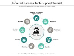 Inbound Process Tech Support Tutorial Ppt Powerpoint Presentation Professional Mockup Cpb