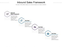 Inbound Sales Framework Ppt Powerpoint Presentation Icon Example Cpb