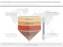 Inbound Sales Funnel Improvement Powerpoint Slide Presentation Examples