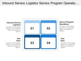 Inbound Service Logistics Service Program Operations Organizational Compatibility