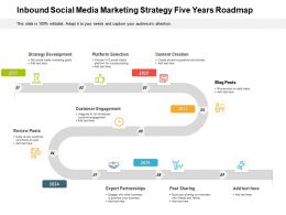 Inbound Social Media Marketing Strategy Five Years Roadmap