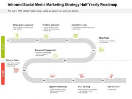 Inbound Social Media Marketing Strategy Half Yearly Roadmap