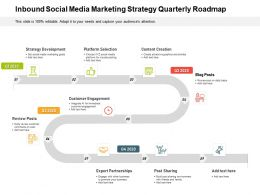 Inbound Social Media Marketing Strategy Quarterly Roadmap