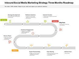 Inbound Social Media Marketing Strategy Three Months Roadmap