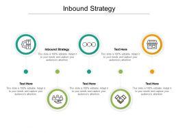 Inbound Strategy Ppt Powerpoint Presentation Outline Ideas Cpb