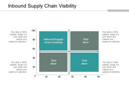 Inbound Supply Chain Visibility Ppt Powerpoint Presentation Styles Images Cpb