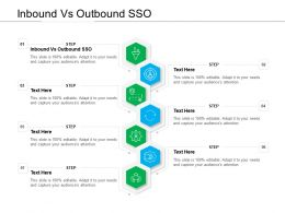 Inbound Vs Outbound SSO Ppt Powerpoint Presentation Professional Example Cpb