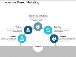 Incentive Based Marketing Ppt Powerpoint Presentation Portfolio Example Topics Cpb