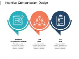 Incentive Compensation Design Ppt Powerpoint Presentation Infographic Template Ideas Cpb