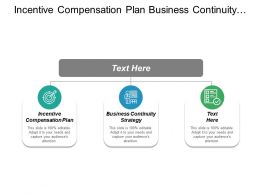 Incentive Compensation Plan Business Continuity Strategy Business Process Cpb