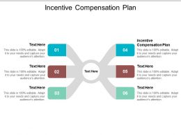 Incentive Compensation Plan Ppt Powerpoint Presentation Ideas Guidelines Cpb