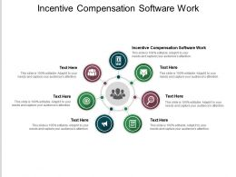 Incentive Compensation Software Work Ppt Powerpoint Presentation Model Samples Cpb