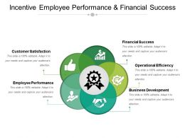 Incentive Employee Performance And Financial Success