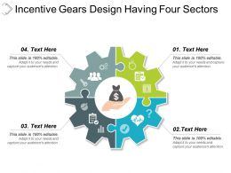Incentive Gears Design Having Four Sectors