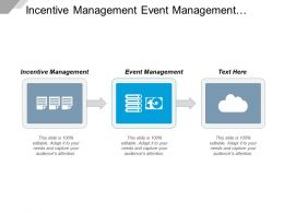 Incentive Management Event Management Performance Improvement Organizational Development Cpb
