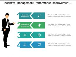 Incentive Management Performance Improvement Event Management Digital Marketing Cpb