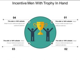 Incentive Men With Trophy In Hand