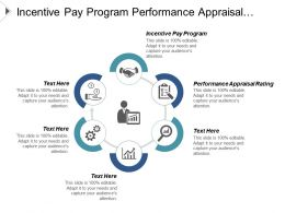 Incentive Pay Program Performance Appraisal Rating Instant Marketing Cpb