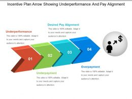 Incentive Plan Arrow Showing Underperformance And Pay Alignment