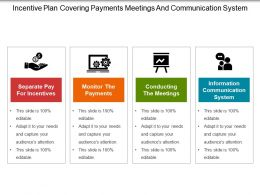 Incentive Plan Covering Payments Meetings And Communication System