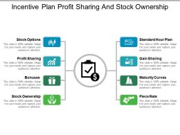 incentive_plan_profit_sharing_and_stock_ownership_Slide01