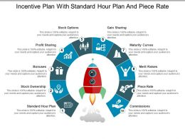 Incentive Plan With Standard Hour Plan And Piece Rate