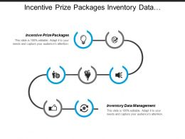 Incentive Prize Packages Inventory Data Management Promote Teamwork Cpb