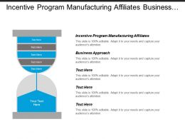 Incentive Program Manufacturing Affiliates Business Approach Age Promotion Cpb