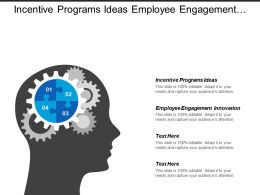 Incentive Programs Ideas Employee Engagement Innovation Company Schedule Cpb