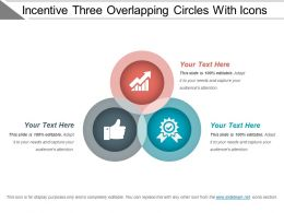 Incentive Three Overlapping Circles With Icons
