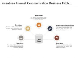 Incentives Internal Communication Business Pitch Public Relations Ecommerce Business