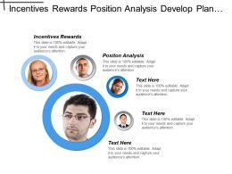 Incentives Rewards Position Analysis Develop Plan Archive Targets Cpb