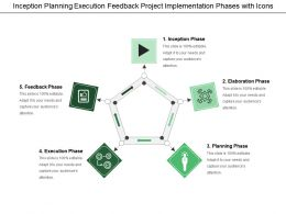 Inception Planning Execution Feedback Project Implementation Phases With Icons