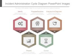 Incident Administration Cycle Diagram Powerpoint Images