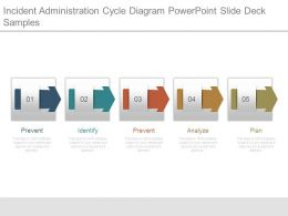 Incident Administration Cycle Diagram Powerpoint Slide Deck Samples