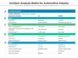 Incident Analysis Matrix For Automotive Industry