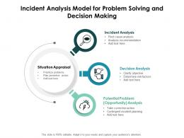 Incident Analysis Model For Problem Solving And Decision Making