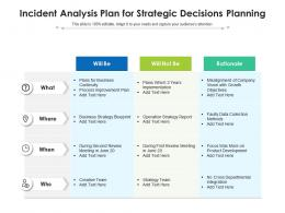 Incident Analysis Plan For Strategic Decisions Planning