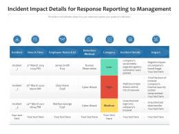 Incident Impact Details For Response Reporting To Management