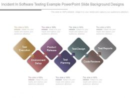 Incident In Software Testing Example Powerpoint Slide Background Designs