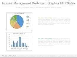 Incident Management Dashboard Graphics Ppt Slides