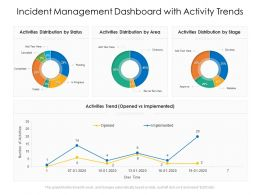 Incident Management Dashboard With Activity Trends