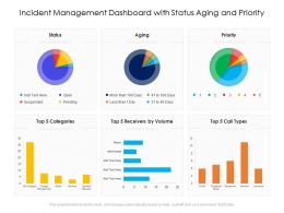 Incident Management Dashboard With Status Aging And Priority